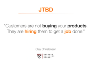 Jobs To Be Done strategy for product teams